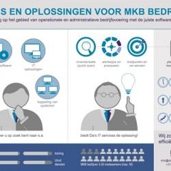 infographic-s